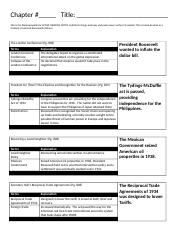 Active Reading Homework Ch. 35 and 36