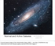 Lecture 23 - Active and Normal Galaxies