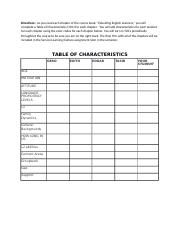 Table of Characteristics template (1)