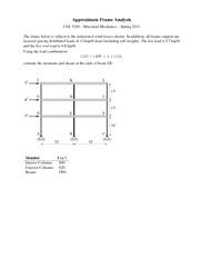 Homework on Approximate Frame Analysis