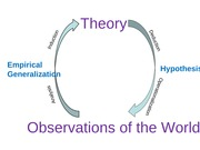 CultAnth_Theory_Sept 10 2014