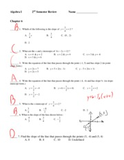 Algebra I 2nd Semester Review answers_2010 - Copy