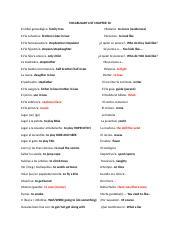 SPAN 102 : Spanish I - Chapman University - Course Hero