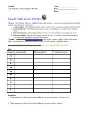 exploring periodic trends graphing lab activity answer key