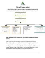 Human Resources Organizational Chart | Human Resources Organizational Chart Docx Atha Corporation Human