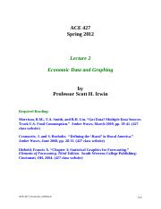 Lecture 2 - Economic Data and Graphing, STUDENT, Spring 2013