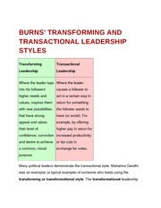 Burns' Transforming and Transactional leadership styles