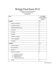 2015 Biology Final Exam Review