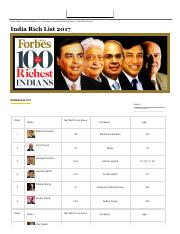 India Rich List 2017 - Forbes India Magazine.pdf