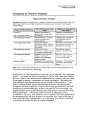 stages of critical thinking university of phoenix Stages of critical thinking hum/114 version 4 1 university of phoenix material stages of critical thinking complete the matrix by identifying the six stages of critical thinking, describing how to move from each stage to the next, and listing obstacles you may face as you move to the next stage of critical thinking.