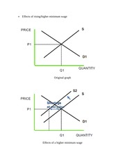 Analyzing Supply and Demand notes part 6