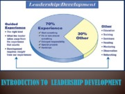 PPT-Introduction_to_Leadership_Development (1)