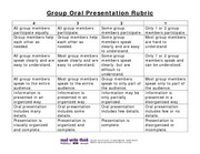 Group Pres Rubric