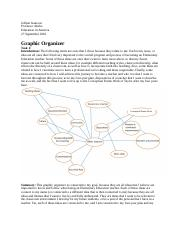 Graphic Organizer(TEST 1).docx
