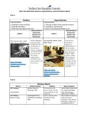 Hum 100 Worksheet Realism Impressionism And The Modern World 2 Docx Hum 100 Worksheet Realism Impressionism And The Modern World Part 1 Realism Course Hero