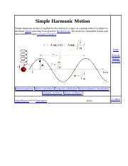 DOT1-Simple Harmonic Motion