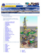 Oil & Gas Glossary Task