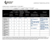 LearningTeamEval-wk_3[1]