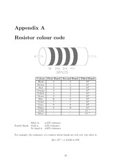 Appendix A Resistor Homework For PHYS 3P92
