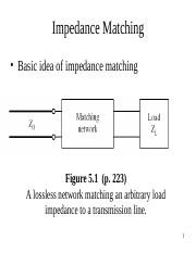 Kul 4. Impedance matching pozar.ppt