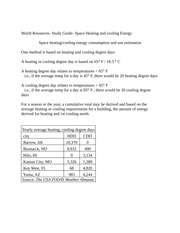 World Resources- Study Guide- Space Heating and cooling Energy