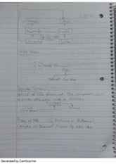 Class Notes More Design Patterns and Into to Applets