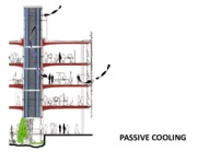 Lecture17 and 18 passive cooling for Building system