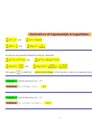 LogDerivatives