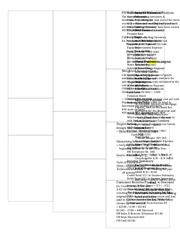 Bus2257 Exam Cheat Sheet Side 1