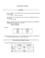French Two Final Exam Grammar Study Guide