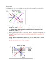 economics 2302