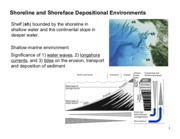 11_SedRocks_Shoreface and Deepwater Sedimentation.pdf