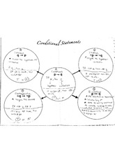 Geometry_conjectures and conditionals