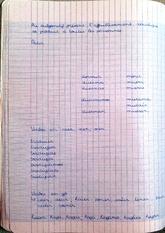 Espa 1102 Le Vocabulaire Espagnol De Base Lycee Jules Ferry