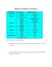 Mineral Families worksheet
