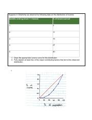 5.05_ Income Distribution.pdf