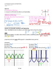 2.1 Periodic Functions and Symmetry