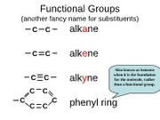 3_-_Functional_Groups