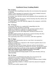 generic synthesis essay rubric Rubric: waiting for godot synthesis essay area of focus exceeds expectations meets expectations below expectations claim writer makes an interesting, revelatory, unique.