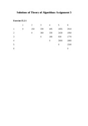 Solutions of Theory of Algorithms assignment15.2-1