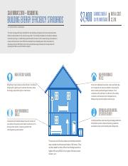 2016_Building_Energy_Efficiency_Standards_infographic