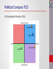 POLI330 Week 2 TCO Election Results