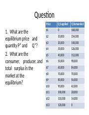 1_supply and demand Questions.pptx