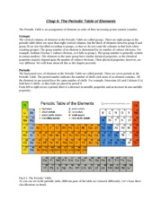Chapter 6 - The Periodic Table of Elements