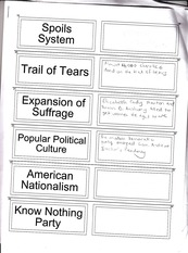 Notes on Spoils System