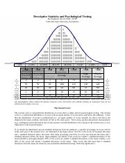 Descrptive Statistics and the Normal Curve