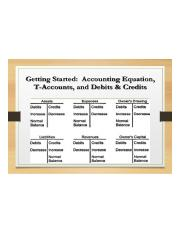 getting-started-accounting-equation-taccounts-and-debits-credits-1-638.jpg