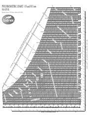 Psychrometric Chart 85x11 Colorpdf Psychrometric Chart Us And