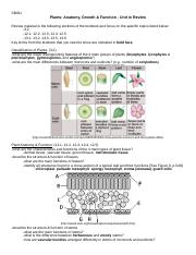 _SBI3U - Plants Unit In Review.doc