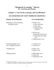 Chapter 02I - Cost Terms, Concepts, and Classifications